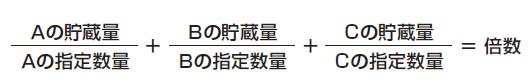 数量 指定 消防 法 大阪市:危険物規制について (産業・ビジネス>消防・防災)
